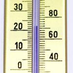 Meriame teplotu